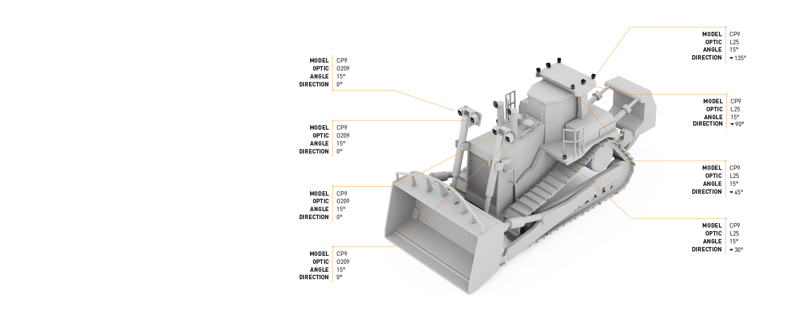 Look through this Lighting Design Simulation Report and explore how Coolon CP9 LED Floodlight improves the light output of a Caterpillar D11T mining bulldozer.