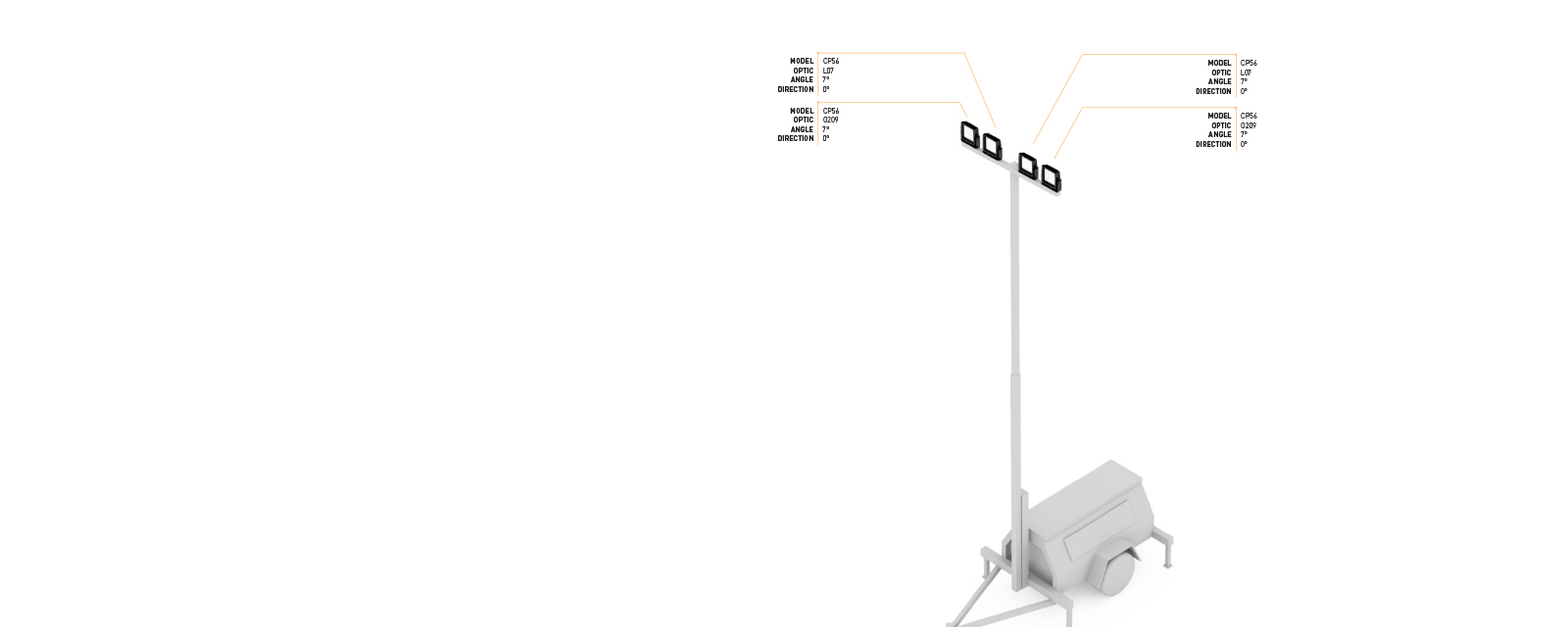 This Lighting Design Simulation Report shows how Coolon CP56 LED Floodlight can transform such a generic mining equipment as a Lighting Tower