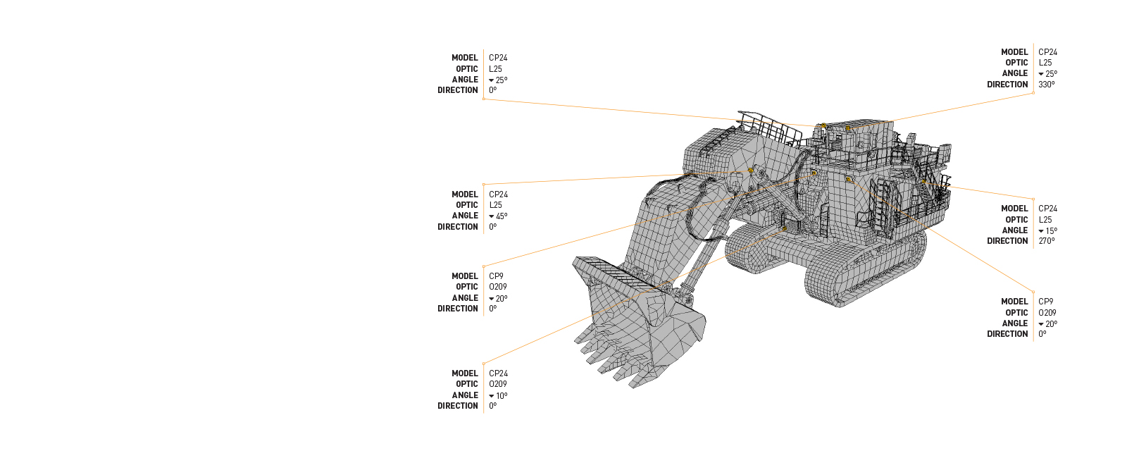 This Lighting Design Simulation Report highlights how the light output of a Hitachi EX8000 hydraulic mining excavator can be drastically improved with a CP24 LED Floodlight.