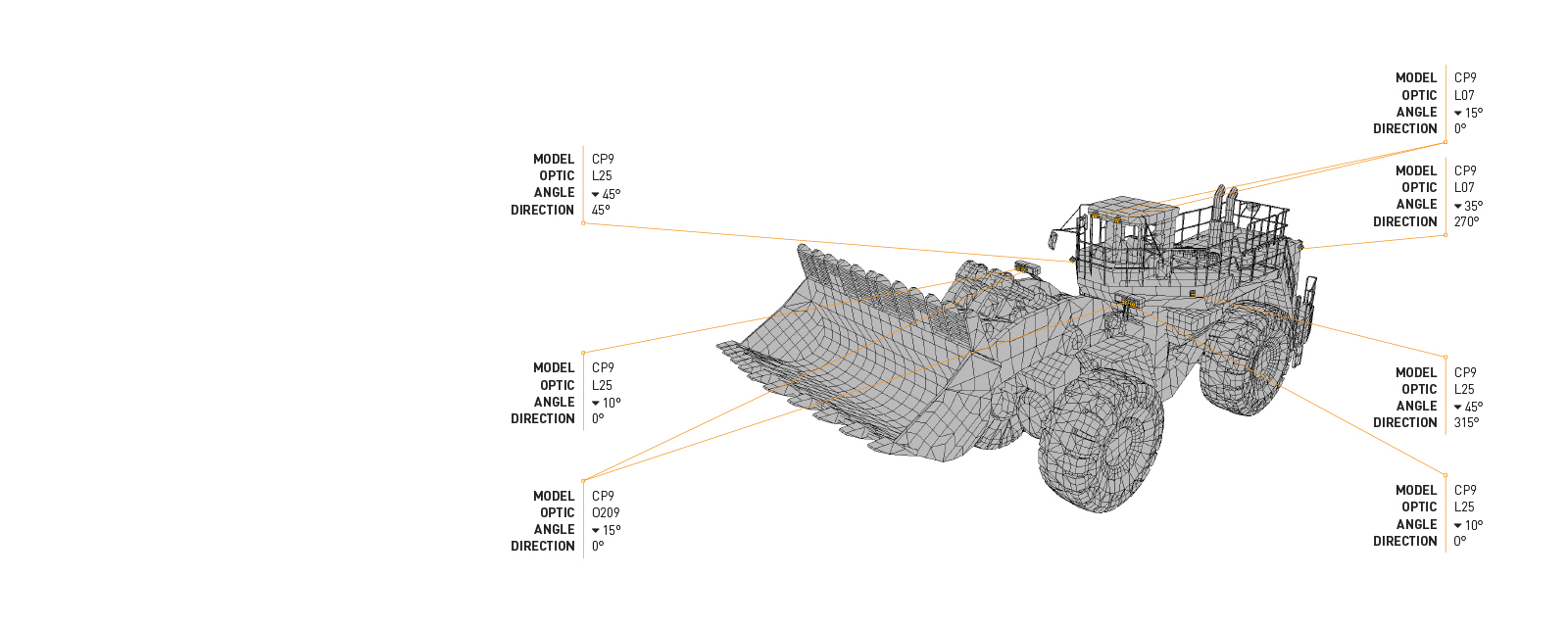 We made this Lighting Design Simulation Report to illustrate how the CP9 LED Floodlight improves the light output of a Komatsu WA1200  wheel loader.