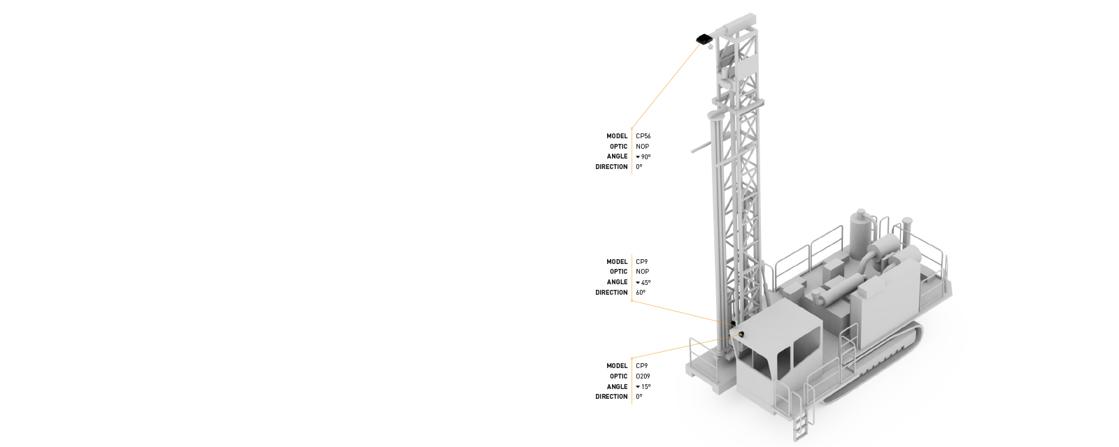 We made this Lighting Design Simulation Report to illustrate how Coolon CP9 and CP56 LED Floodlights improve the light output of an Atlas Copco DM45 blasthole drill.